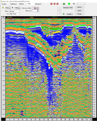 Filtering frequencies are limited to 30 MHz