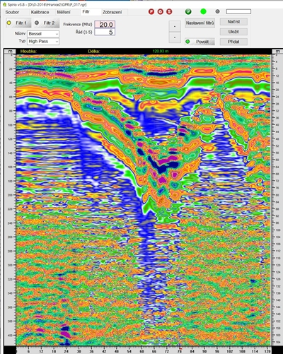 Filtering frequencies are limited to 20 MHz